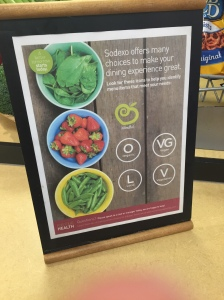 This is the Sodexo icon menu in the Cougar Cafe. By Rachel Walker, CCC Journalism Program